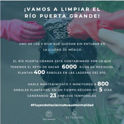 Fundación Amikoo te Invita a Seguir la Limpieza Virtual del Río Puerta Grande